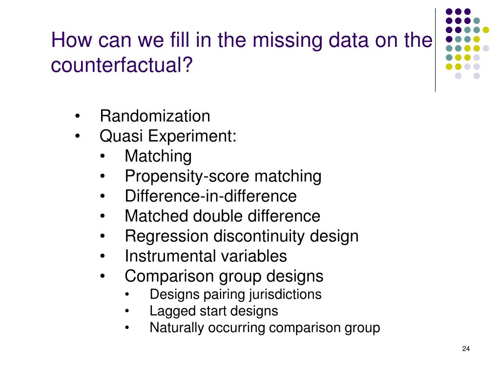 How can we fill in the missing data on the counterfactual?