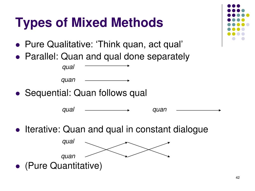 Types of Mixed Methods