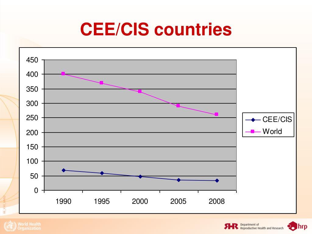 CEE/CIS countries