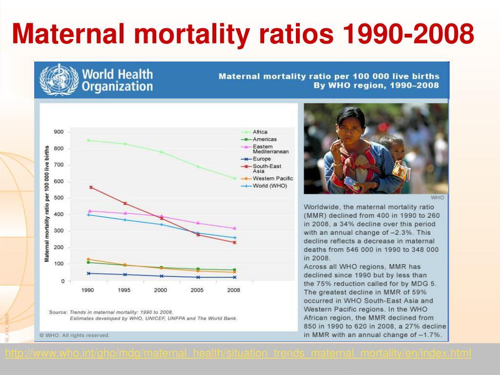 Maternal mortality ratios 1990-2008
