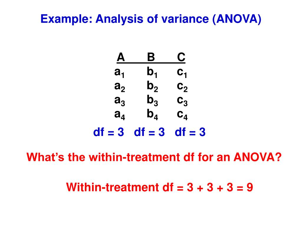Example: Analysis of variance (ANOVA)