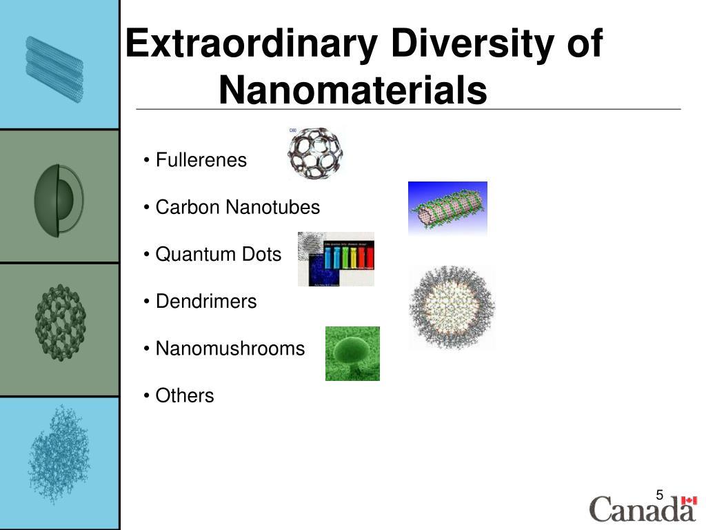 Extraordinary Diversity of Nanomaterials