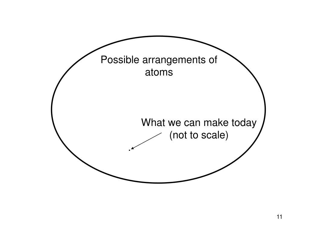 Possible arrangements of atoms