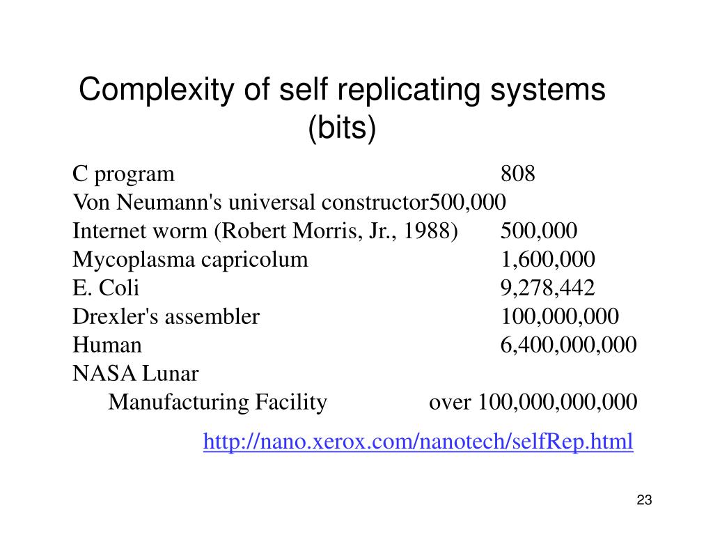 Complexity of self replicating systems