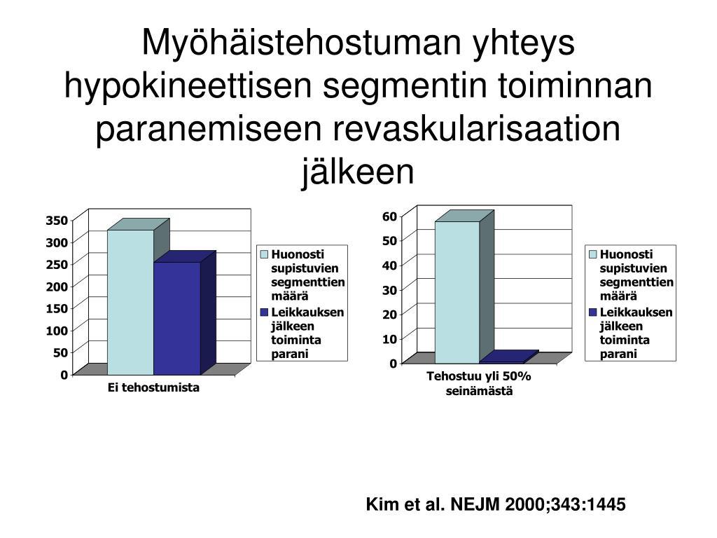 Myöhäistehostuman yhteys hypokineettisen segmentin toiminnan paranemiseen revaskularisaation jälkeen