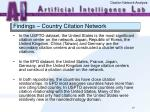 findings country citation network