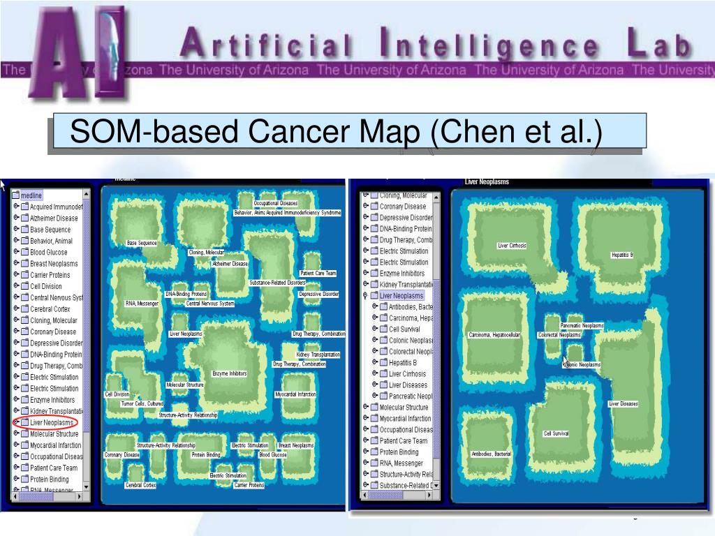 SOM-based Cancer Map (Chen et al.)