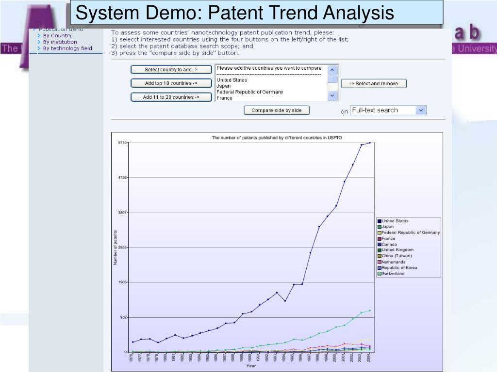 System Demo: Patent Trend Analysis