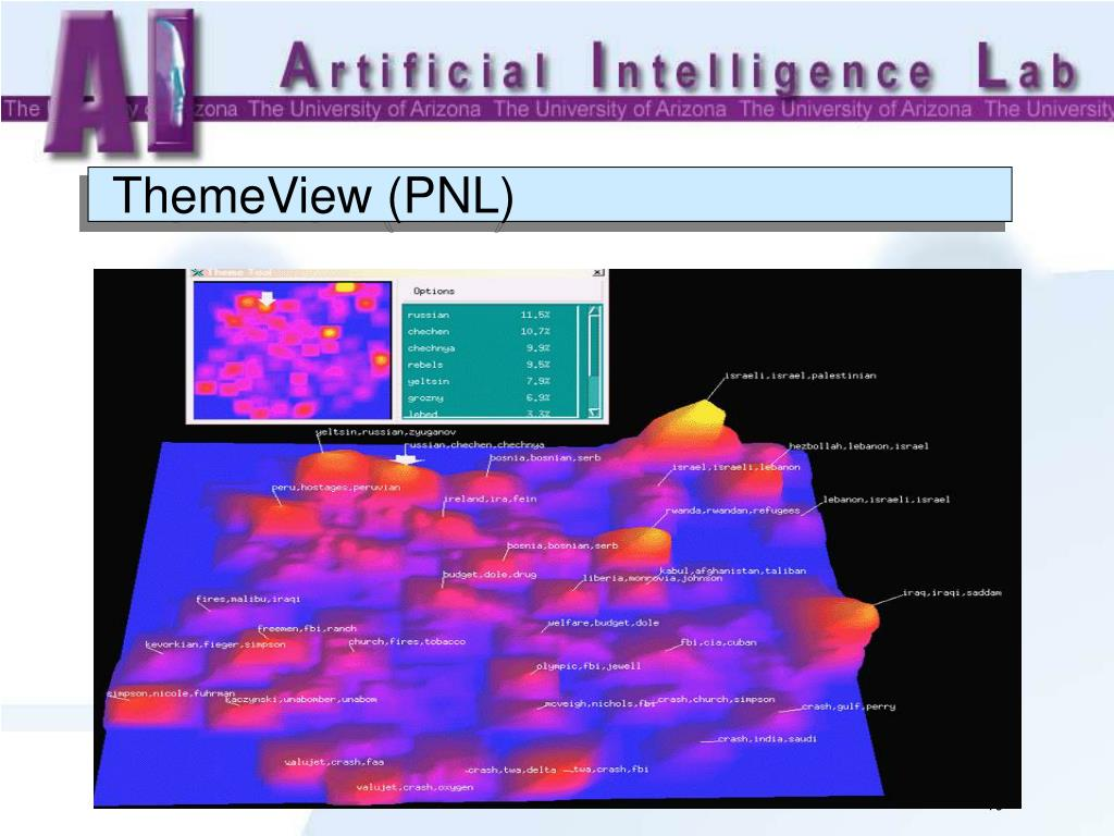 ThemeView (PNL)