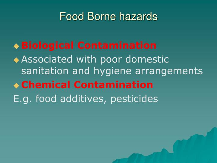 Food Borne hazards