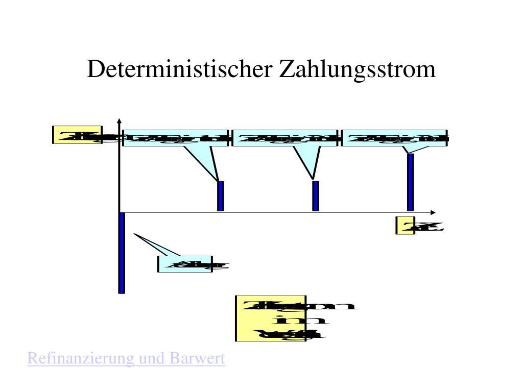 Deterministischer Zahlungsstrom