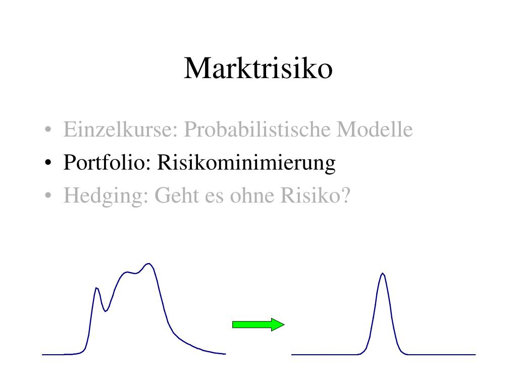 Marktrisiko