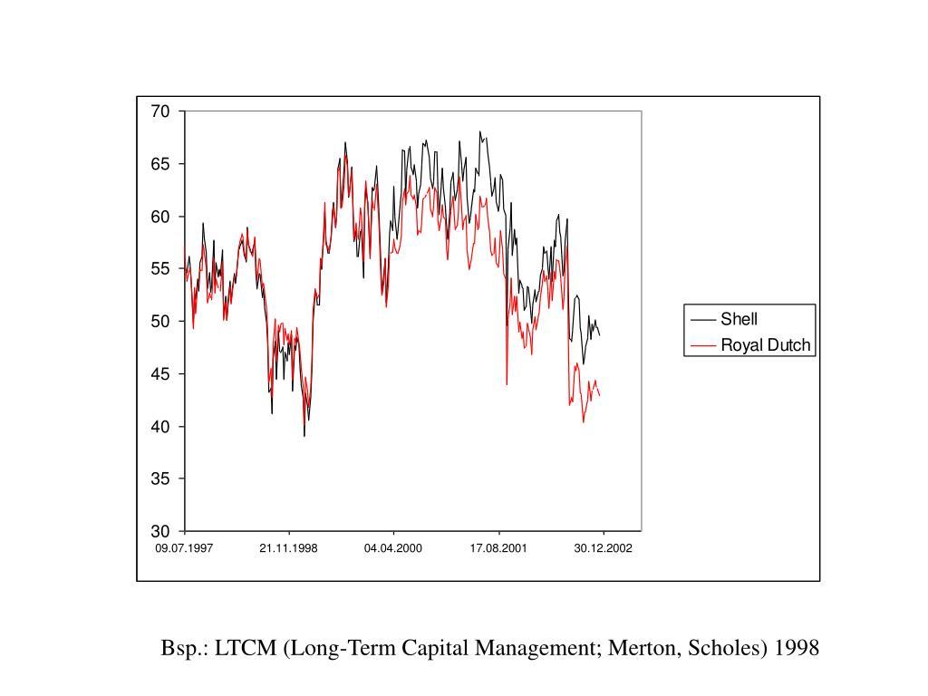 Bsp.: LTCM (Long-Term Capital Management; Merton, Scholes) 1998