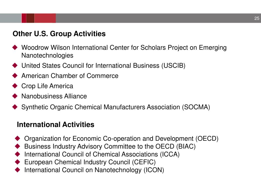 Other U.S. Group Activities