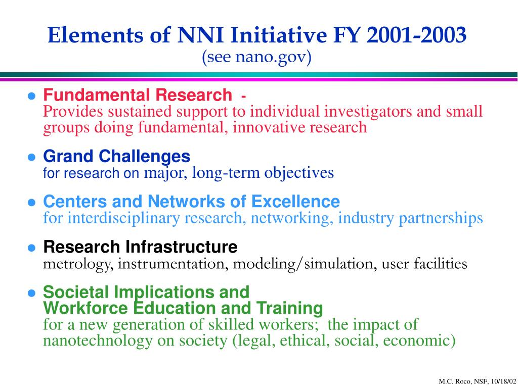 Elements of NNI Initiative FY 2001-2003