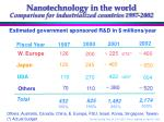 nanotechnology in the world comparison for industrialized countries 1997 2002