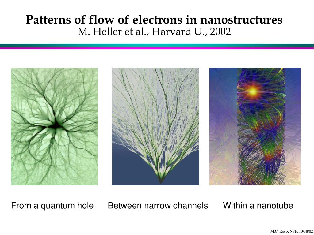 Patterns of flow of electrons in nanostructures