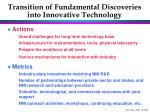 transition of fundamental discoveries into innovative technology