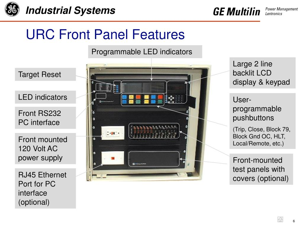 URC Front Panel Features