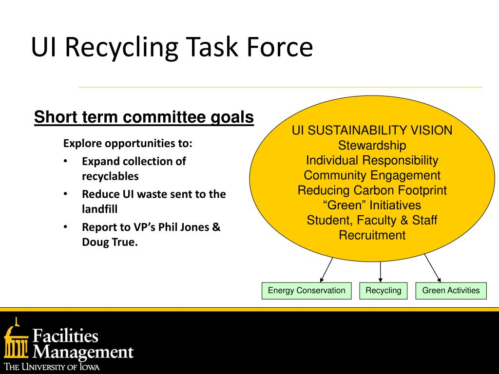 UI Recycling Task Force