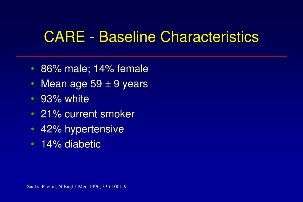 CARE - Baseline Characteristics
