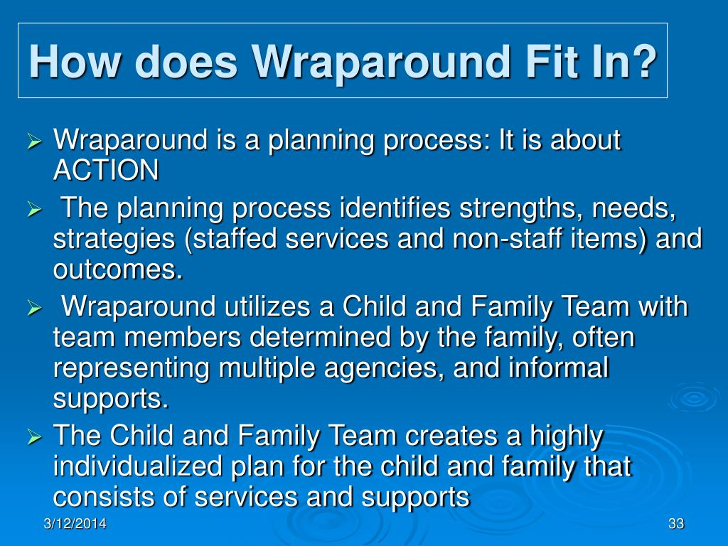 How does Wraparound Fit In?