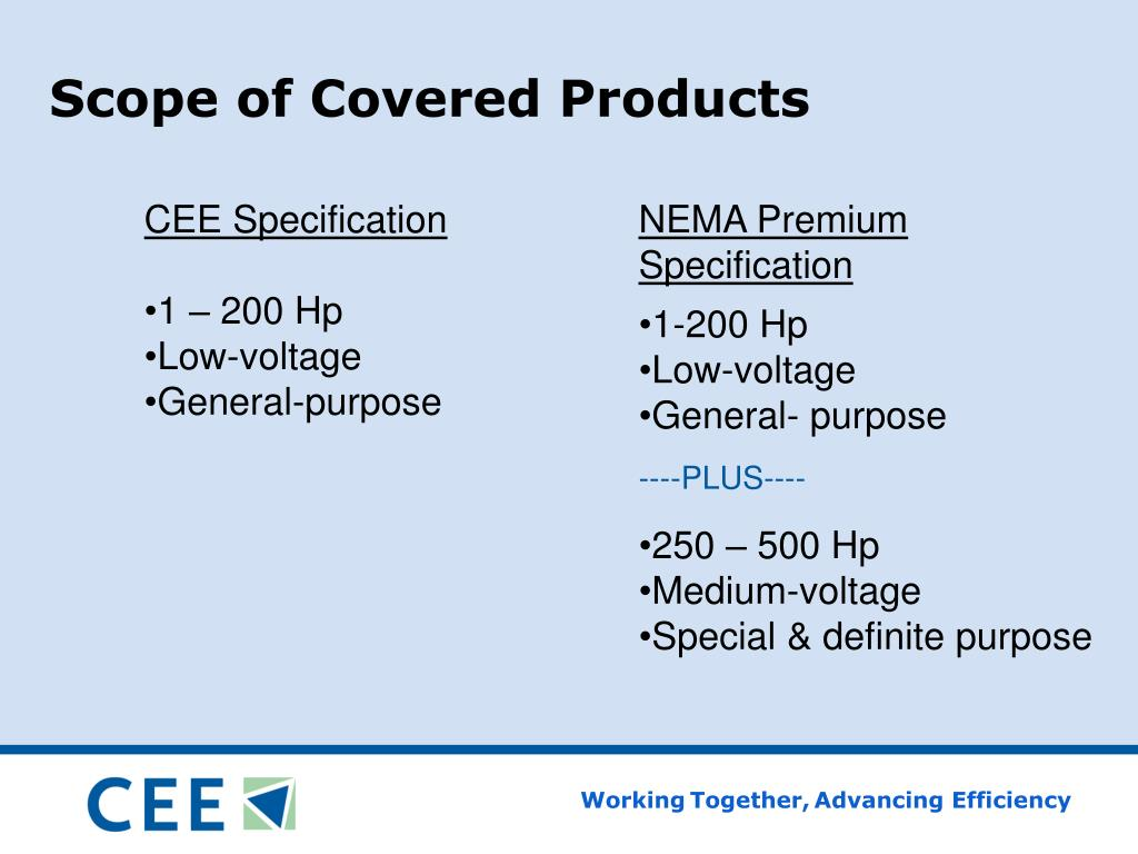 Scope of Covered Products