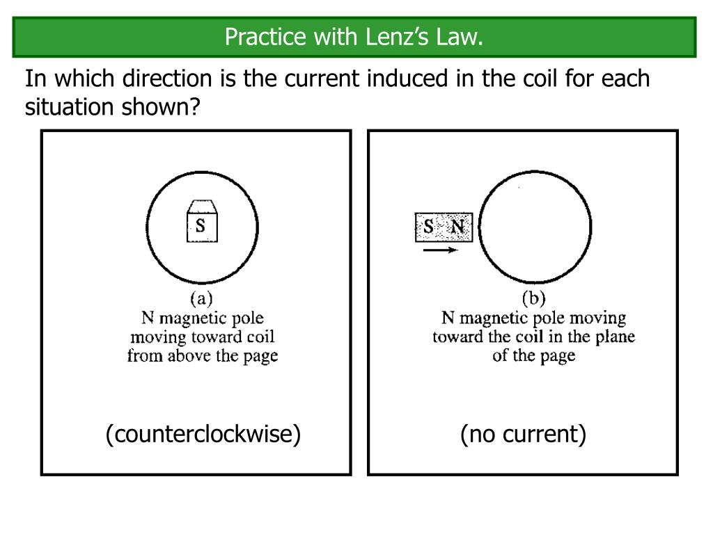 Practice with Lenz's Law.