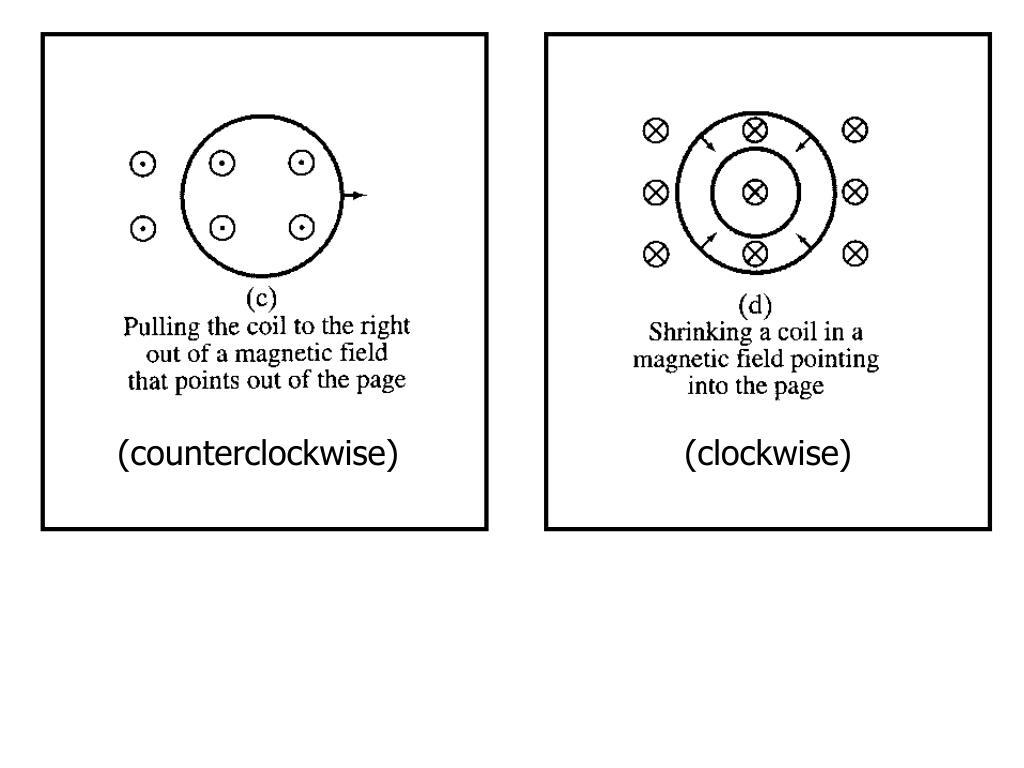 (counterclockwise)