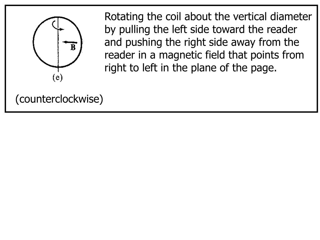 Rotating the coil about the vertical diameter by pulling the left side toward the reader and pushing the right side away from the reader in a magnetic field that points from right to left in the plane of the page.