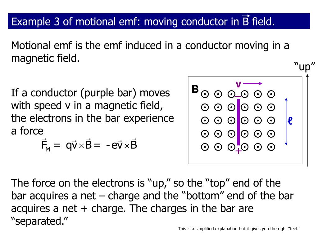 Example 3 of motional emf: moving conductor in B field.