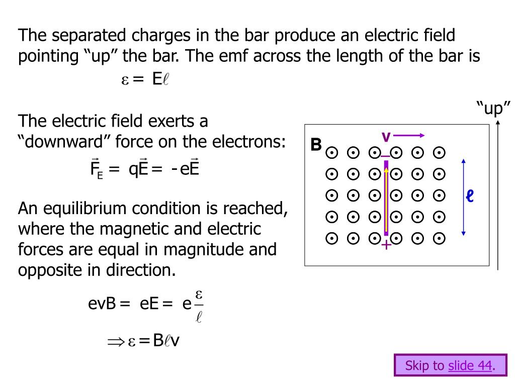 "The separated charges in the bar produce an electric field pointing ""up"" the bar. The emf across the length of the bar is"