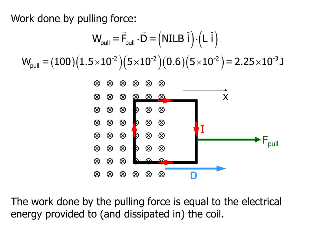 Work done by pulling force: