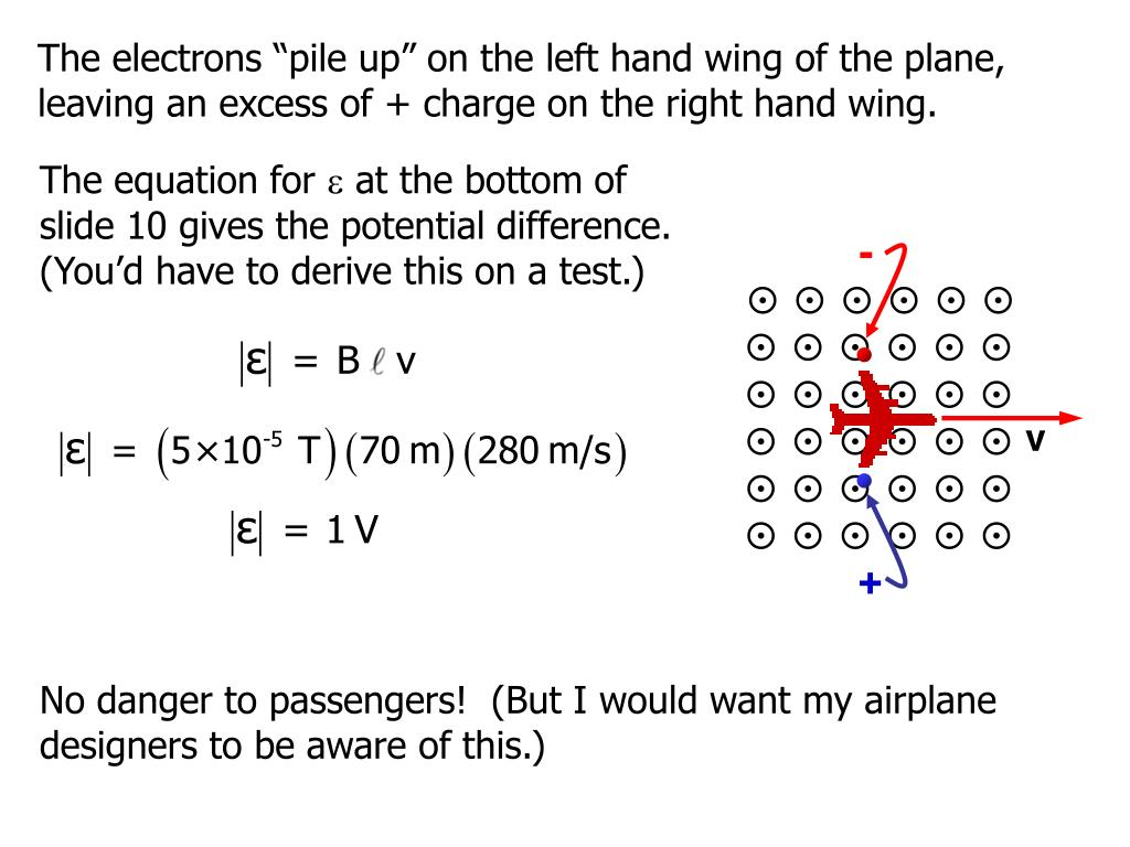 "The electrons ""pile up"" on the left hand wing of the plane, leaving an excess of + charge on the right hand wing."