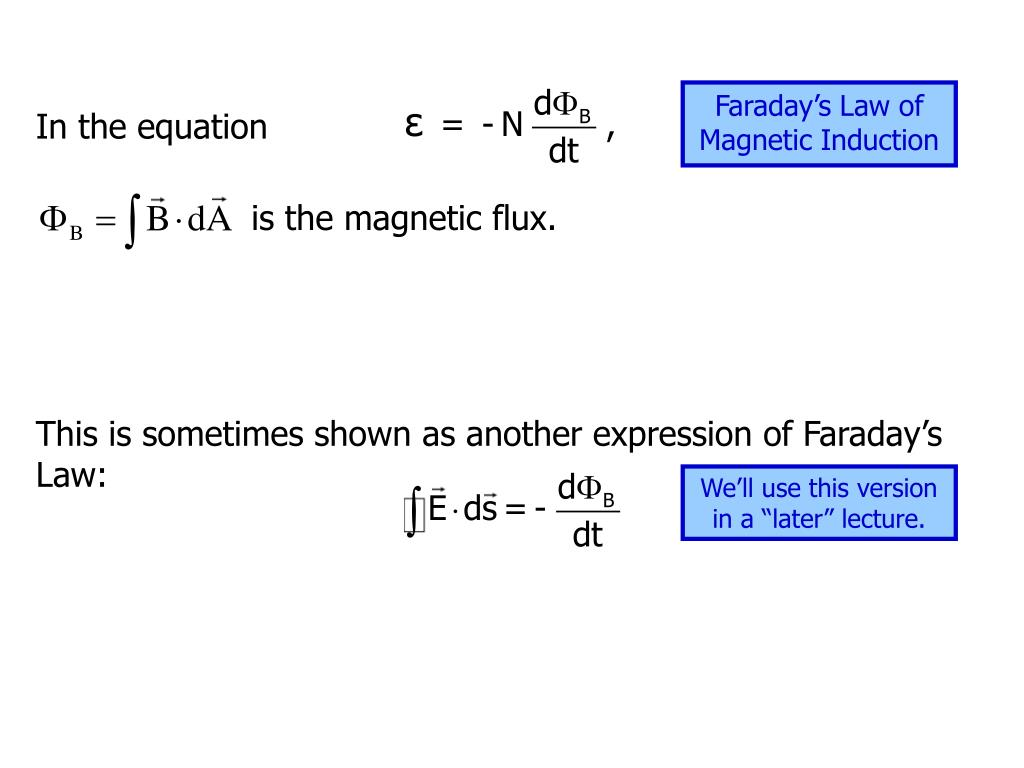 Faraday's Law of Magnetic Induction