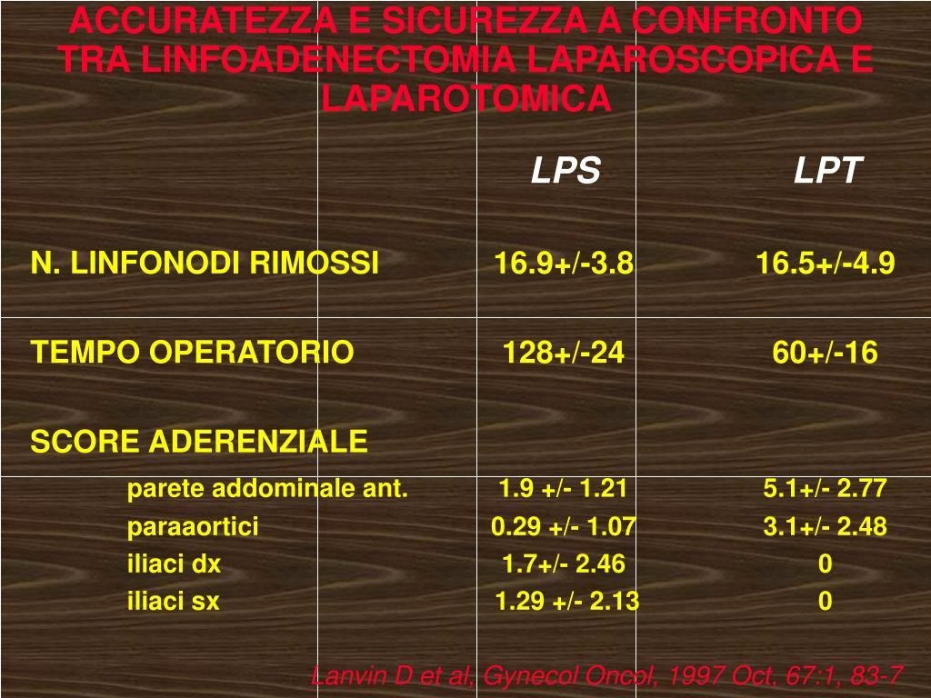 ACCURATEZZA E SICUREZZA A CONFRONTO TRA LINFOADENECTOMIA LAPAROSCOPICA E LAPAROTOMICA