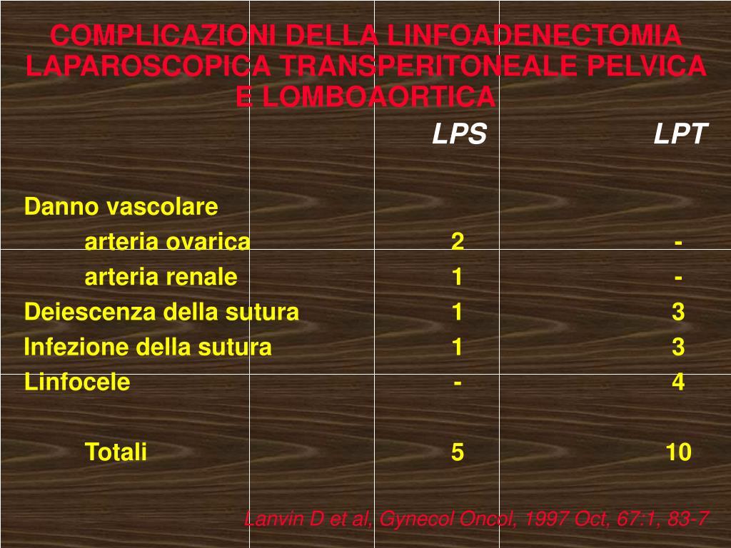 COMPLICAZIONI DELLA LINFOADENECTOMIA LAPAROSCOPICA TRANSPERITONEALE PELVICA E LOMBOAORTICA