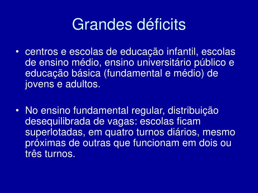 Grandes déficits