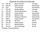 clarinets first band continued