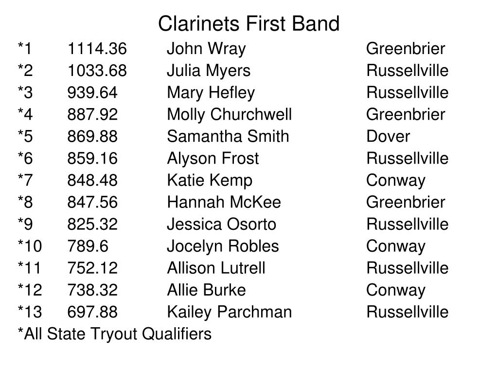 Clarinets First Band