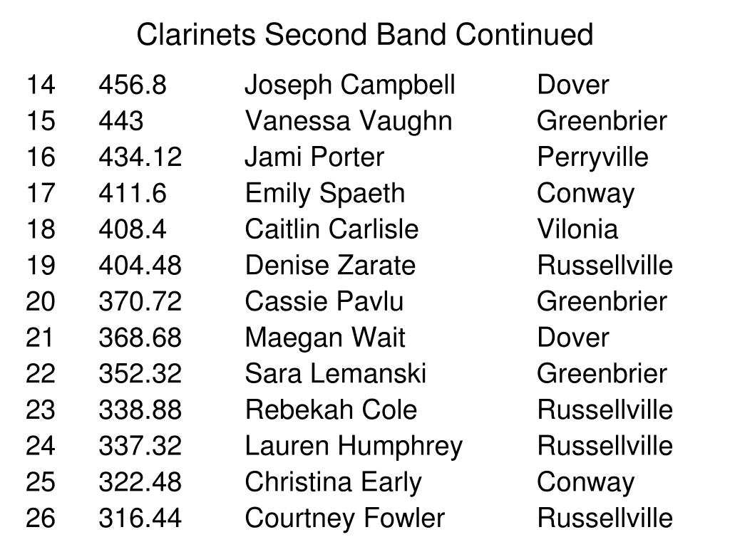 Clarinets Second Band Continued