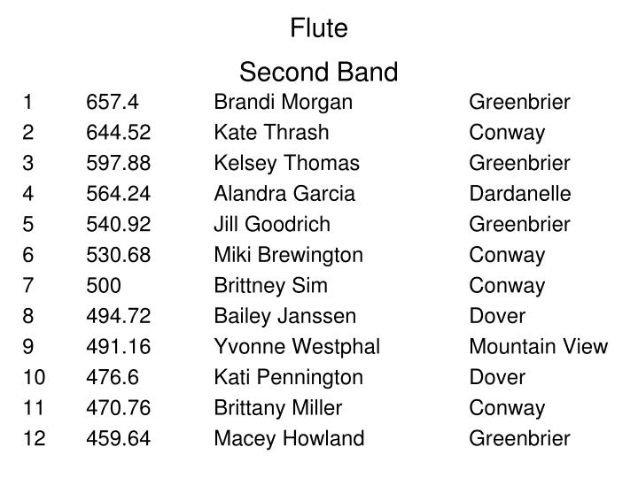 Flute second band