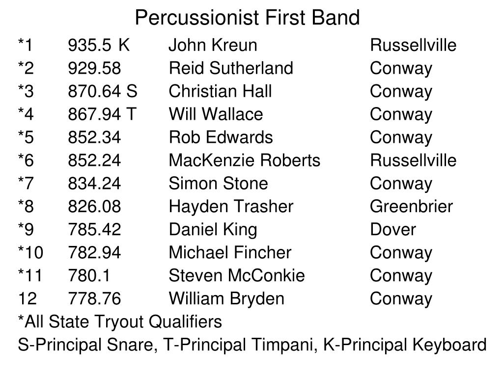 Percussionist First Band