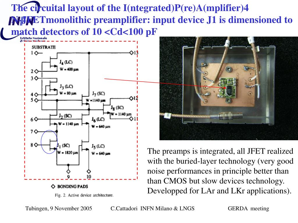 The circuital layout of the I(ntegrated)P(re)A(mplifier)4               N-JFETmonolithic preamplifier: input device J1 is dimensioned to match detectors of 10 <Cd<100 pF