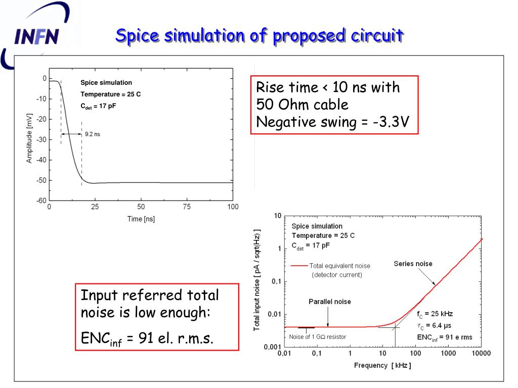 Spice simulation of proposed circuit