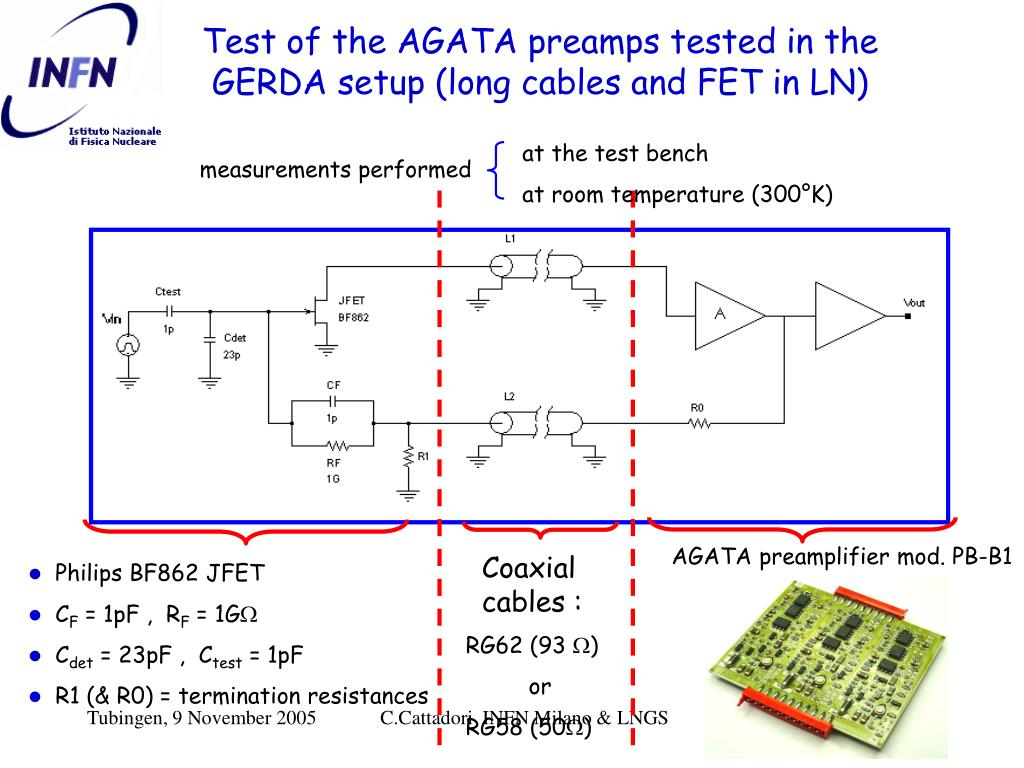Test of the AGATA preamps tested in the GERDA setup (long cables and FET in LN)