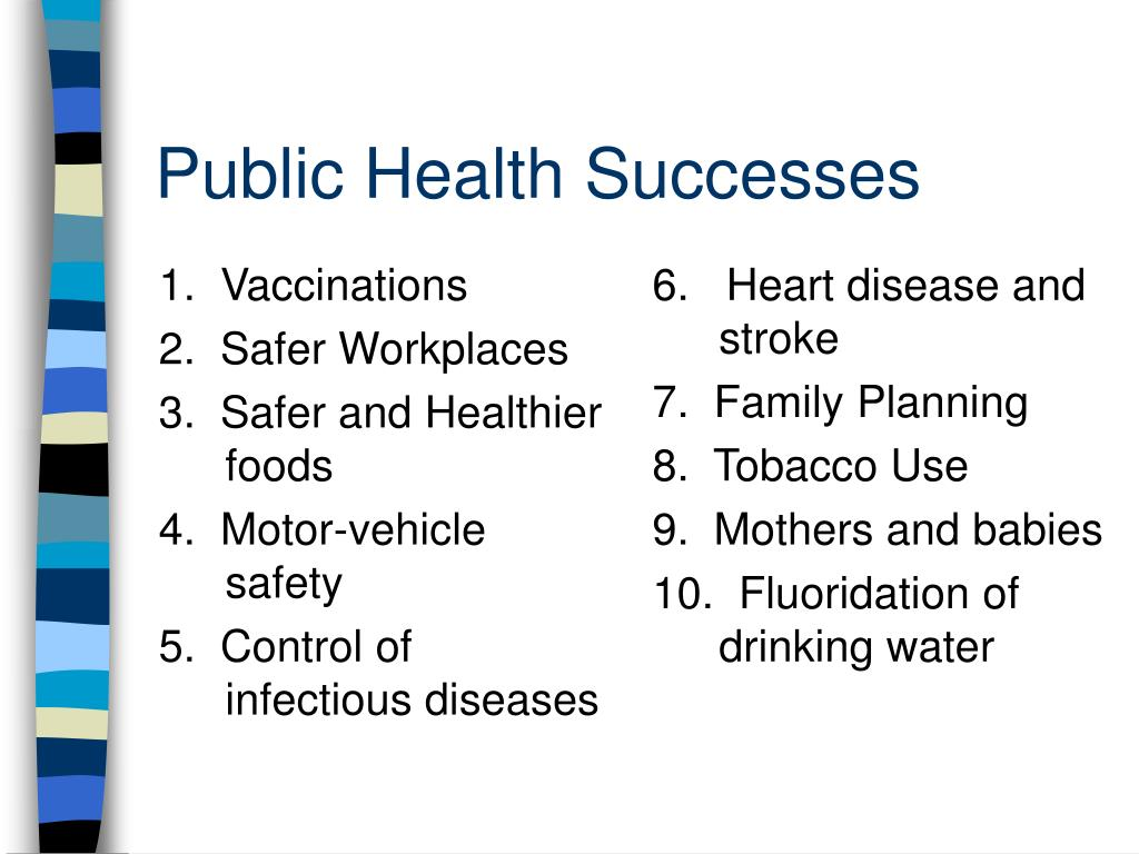 Public Health Successes