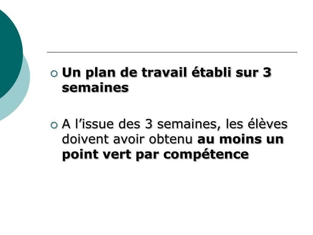 Ppt le plan de travail powerpoint presentation id 428248 for Plan de travail vert