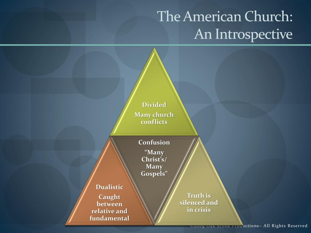 The American Church: