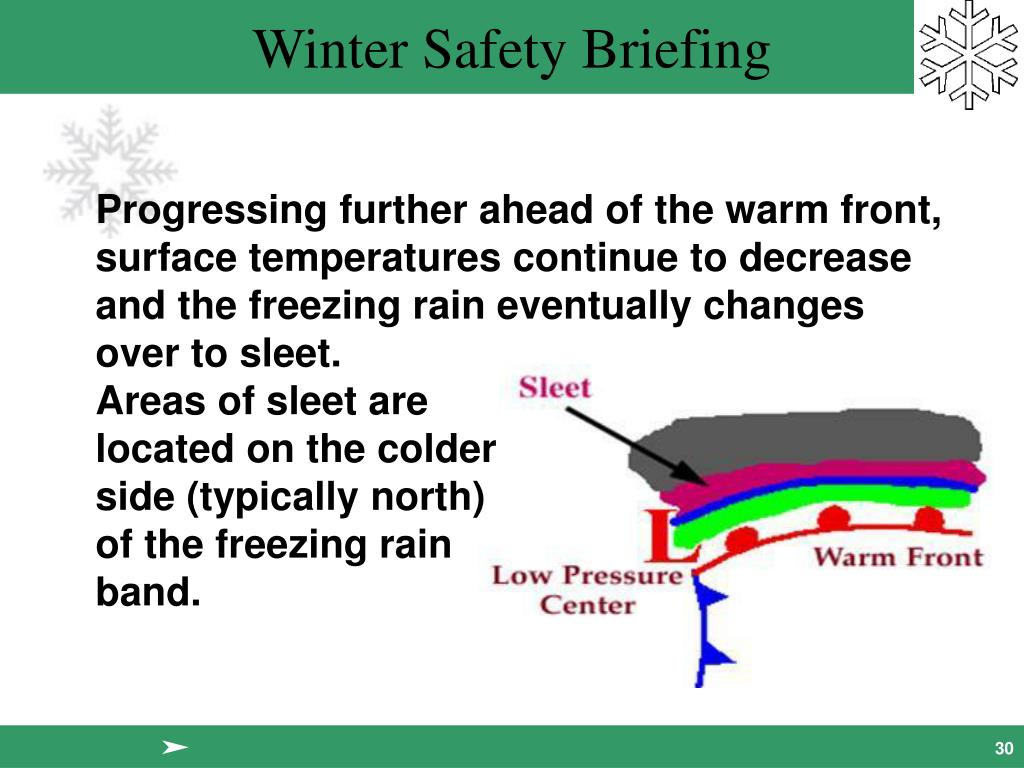 Progressing further ahead of the warm front, surface temperatures continue to decrease and the freezing rain eventually changes over to sleet.